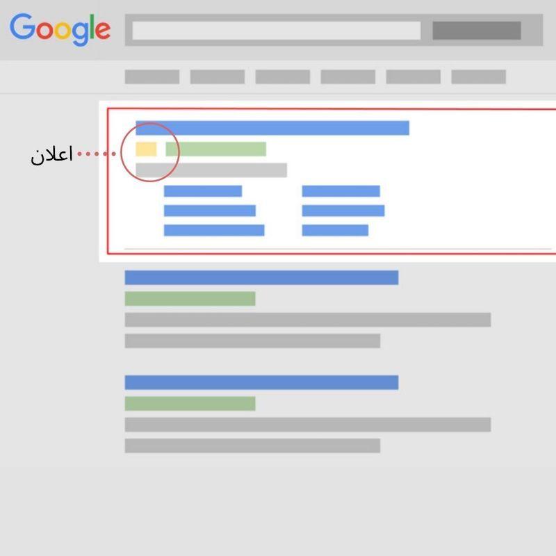 نتائج بحث جوجل المدفوعة